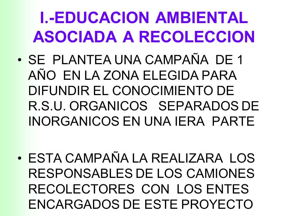 EDUCACION AMBIENTAL ASOCIADA A TRANSPORTE Y RECOLECCION DE R.S.U