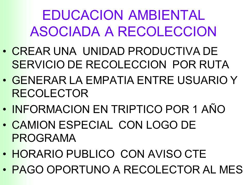 I.-EDUCACION AMBIENTAL ASOCIADA A RECOLECCION SE PLANTEA UNA CAMPAÑA DE 1 AÑO EN LA ZONA ELEGIDA PARA DIFUNDIR EL CONOCIMIENTO DE R.S.U. ORGANICOS SEP