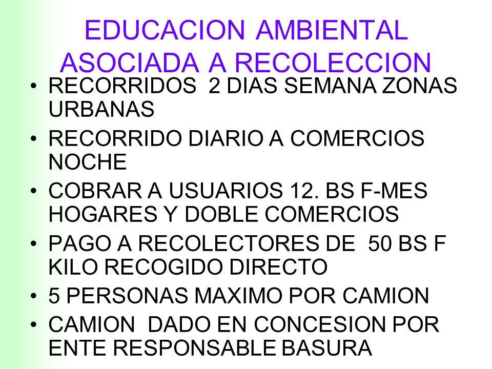 EDUCACION AMBIENTAL ASOCIADA A RECOLECCION CREAR UNA UNIDAD PRODUCTIVA DE SERVICIO DE RECOLECCION POR RUTA GENERAR LA EMPATIA ENTRE USUARIO Y RECOLECT