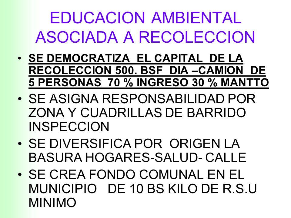 EDUCACION AMBIENTAL ASOCIADA A RECOLECCION RECORRIDOS 2 DIAS SEMANA ZONAS URBANAS RECORRIDO DIARIO A COMERCIOS NOCHE COBRAR A USUARIOS 12. BS F-MES HO