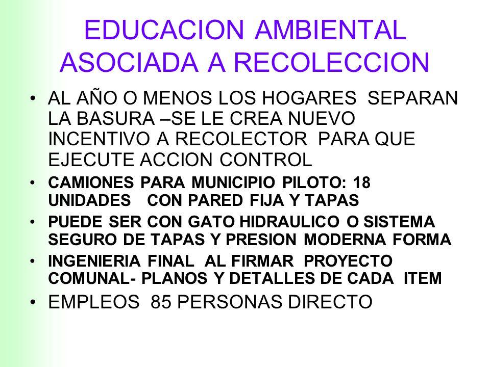EDUCACION AMBIENTAL ASOCIADA A RECOLECCION SE DEMOCRATIZA EL CAPITAL DE LA RECOLECCION 500. BSF DIA –CAMION DE 5 PERSONAS 70 % INGRESO 30 % MANTTO SE
