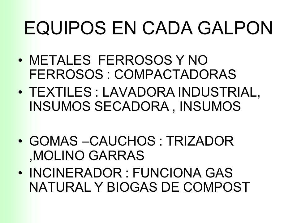 EQUIPOS EN CADA GALPON RECICLAJE PAPEL Y CARTON :COMPACTADORA,DESMENUZADOR TANQUE,SECADORA PLASTICO: MOLINOS,CRIBAS DIAM,MONTACARGAS,LAVADORAS,COTUF A