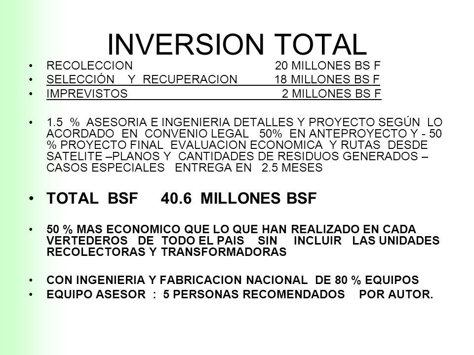 RENTABILIDAD PLANTA II INVERSION 18 MILLONES BSF DE BOLIVARES EN EL CASO DE UN MUNICIPIO PILOTO DE 160 TON DIA SEPARANDO EL MATERIAL CON UNA EFICIENCI