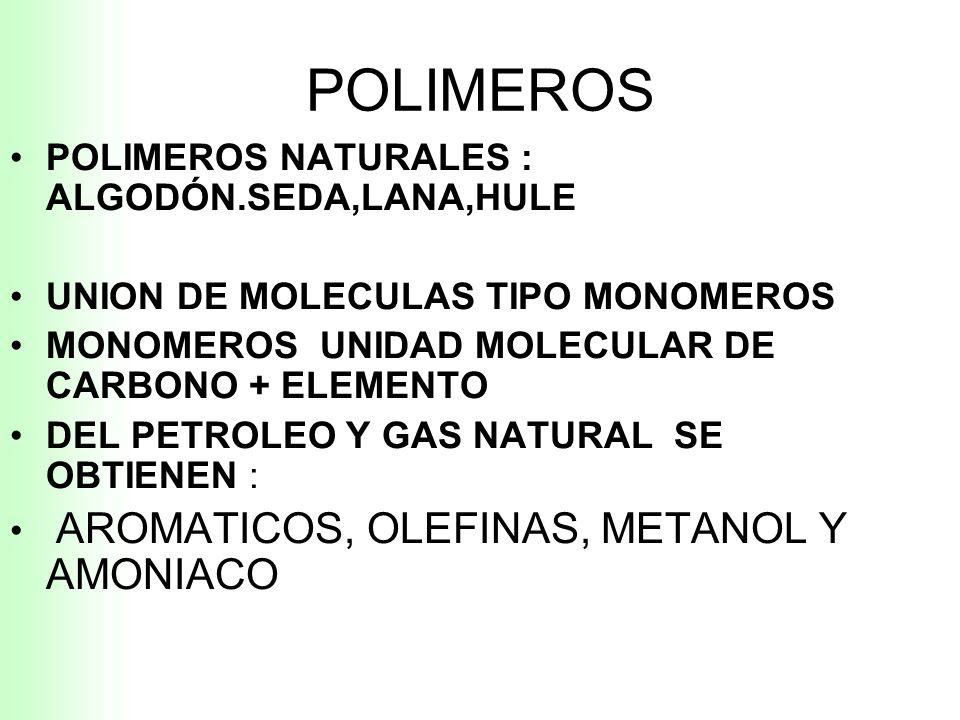 % DE PLASTICO EN R.S.U. PET 7 % PEAD 31 % PEBD 33 % PP 9 % PS 11 % PVC 5 % OTROS EN 160 TONELADAS HAY 27 TON PLASTICO