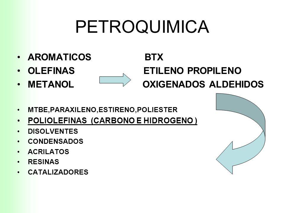 POLIMEROS POLIMEROS NATURALES : ALGODÓN.SEDA,LANA,HULE UNION DE MOLECULAS TIPO MONOMEROS MONOMEROS UNIDAD MOLECULAR DE CARBONO + ELEMENTO DEL PETROLEO