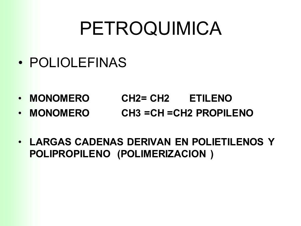 PETROQUIMICA AROMATICOS BTX OLEFINAS ETILENO PROPILENO METANOL OXIGENADOS ALDEHIDOS MTBE,PARAXILENO,ESTIRENO,POLIESTER POLIOLEFINAS (CARBONO E HIDROGE