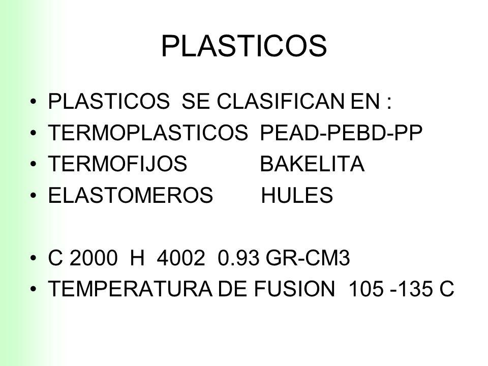 PETROQUIMICA Y R.S.U. NUEVAS PLANTAS : PENTAERITRITOL,ACETALDEHIDO,FORMALDEHIDO,HIPOCLORITO, ANHIDRIDO FTALICO,PEROXIDO DE HIDROGENO ETC…. EMPRESAS DE