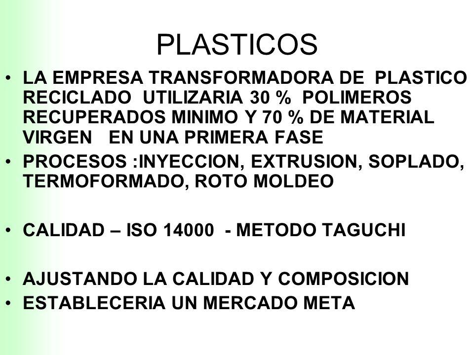 PLASTICOS PLASTICOS SE CLASIFICAN EN : TERMOPLASTICOS PEAD-PEBD-PP TERMOFIJOS BAKELITA ELASTOMEROS HULES C 2000 H 4002 0.93 GR-CM3 TEMPERATURA DE FUSI