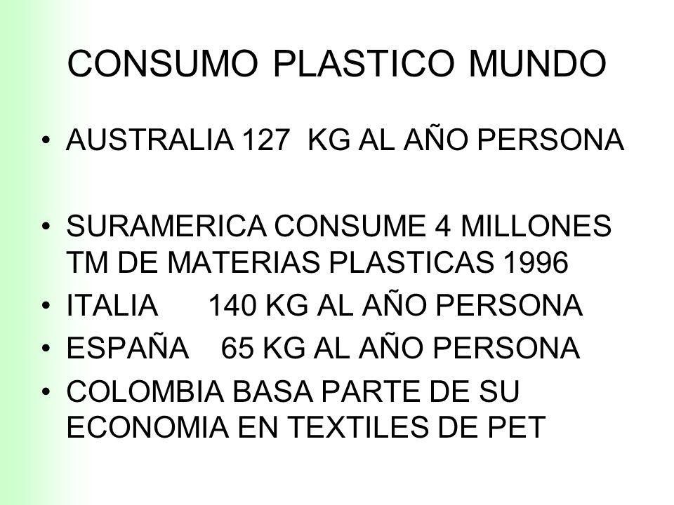 PLASTICOS LA EMPRESA TRANSFORMADORA DE PLASTICO RECICLADO UTILIZARIA 30 % POLIMEROS RECUPERADOS MINIMO Y 70 % DE MATERIAL VIRGEN EN UNA PRIMERA FASE P