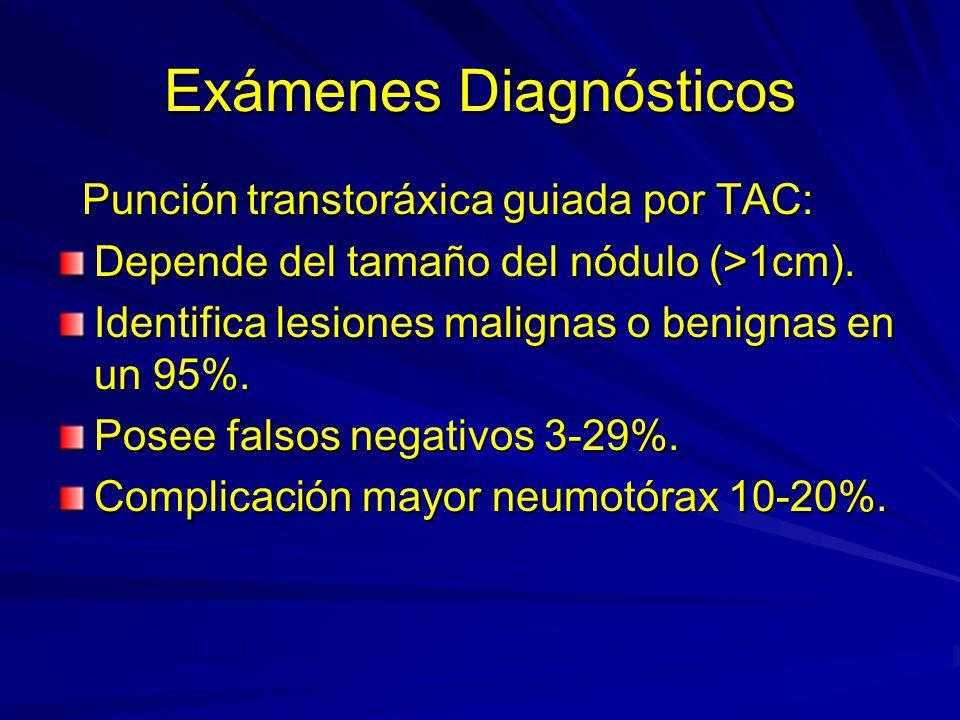 Exámenes Diagnósticos Punción transtoráxica guiada por TAC: Punción transtoráxica guiada por TAC: Depende del tamaño del nódulo (>1cm). Identifica les