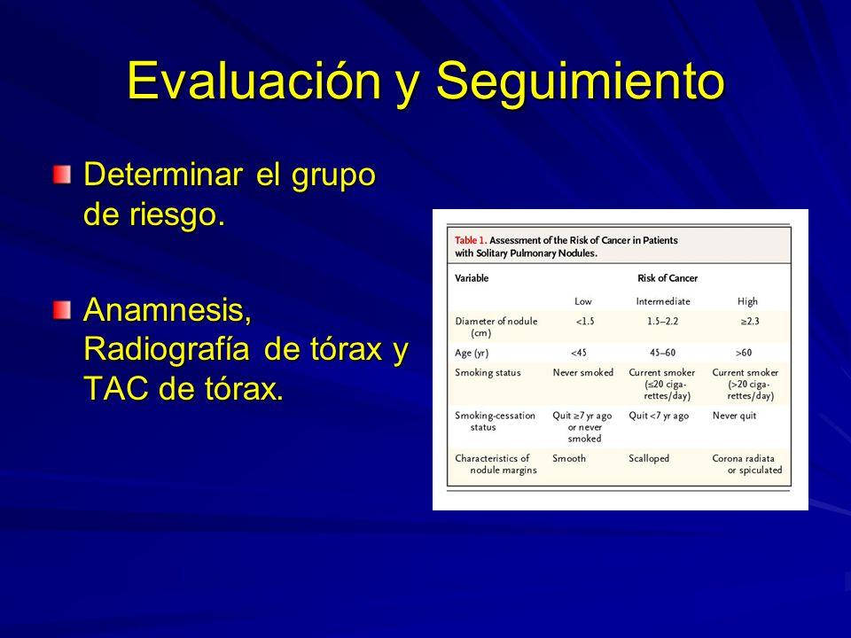 Evaluación y Seguimiento Determinar el grupo de riesgo. Anamnesis, Radiografía de tórax y TAC de tórax.