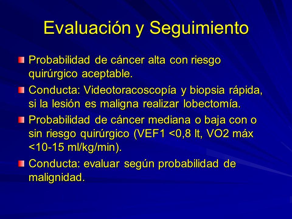 Evaluación y Seguimiento Probabilidad de cáncer alta con riesgo quirúrgico aceptable. Conducta: Videotoracoscopía y biopsia rápida, si la lesión es ma
