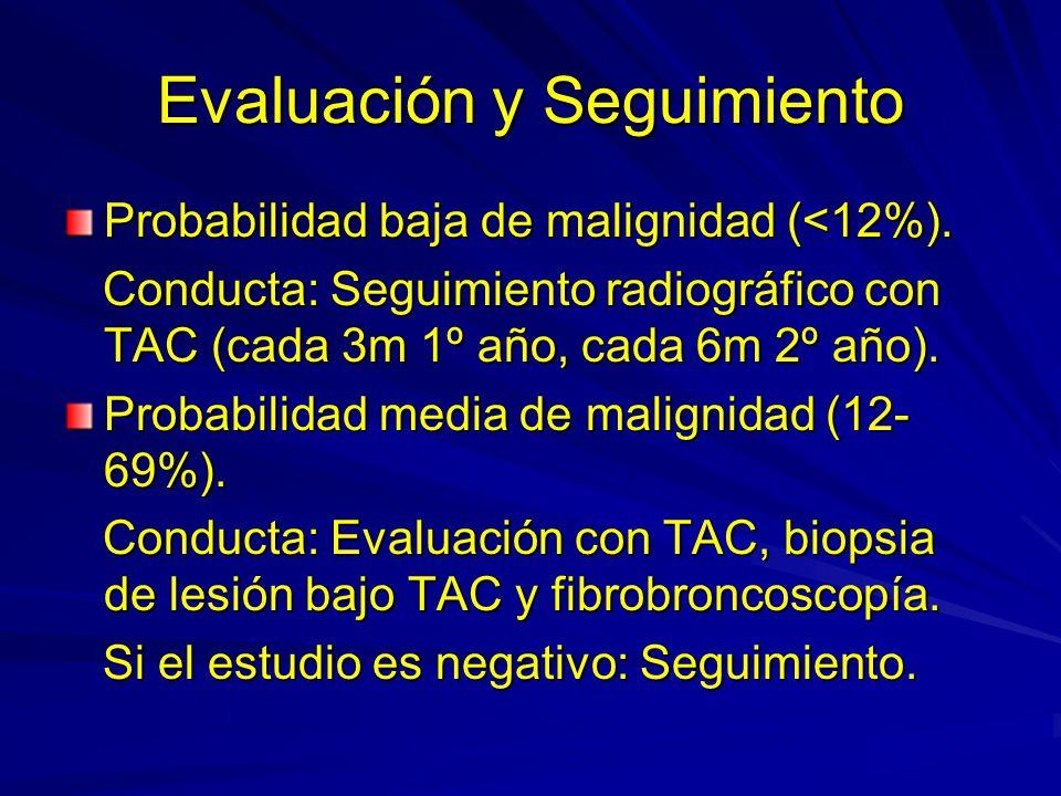 Evaluación y Seguimiento Probabilidad baja de malignidad (<12%). Conducta: Seguimiento radiográfico con TAC (cada 3m 1º año, cada 6m 2º año). Conducta