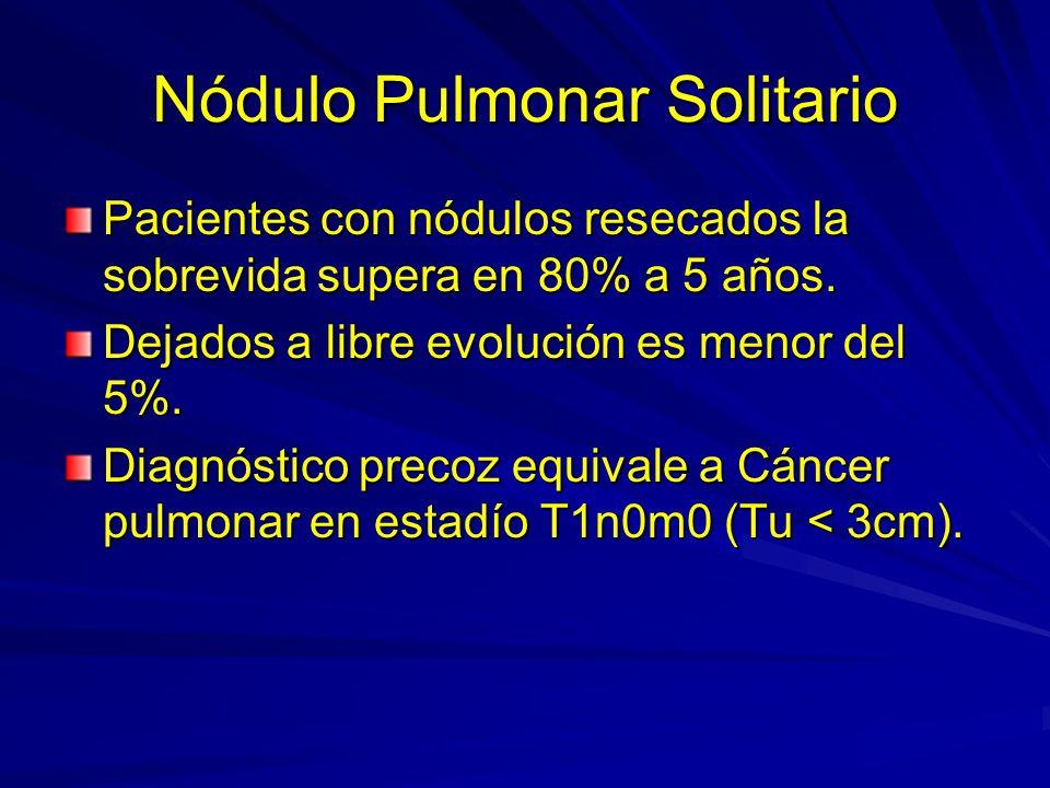 Nódulo Pulmonar Solitario Pacientes con nódulos resecados la sobrevida supera en 80% a 5 años. Dejados a libre evolución es menor del 5%. Diagnóstico