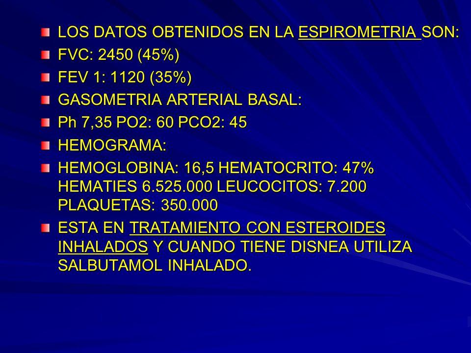 LOS DATOS OBTENIDOS EN LA ESPIROMETRIA SON: FVC: 2450 (45%) FEV 1: 1120 (35%) GASOMETRIA ARTERIAL BASAL: Ph 7,35 PO2: 60 PCO2: 45 HEMOGRAMA: HEMOGLOBI