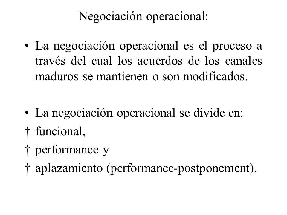 Negociación operacional: La negociación operacional es el proceso a través del cual los acuerdos de los canales maduros se mantienen o son modificados