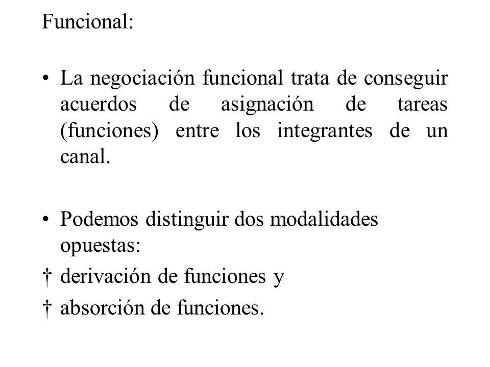 Funcional: La negociación funcional trata de conseguir acuerdos de asignación de tareas (funciones) entre los integrantes de un canal. Podemos disting