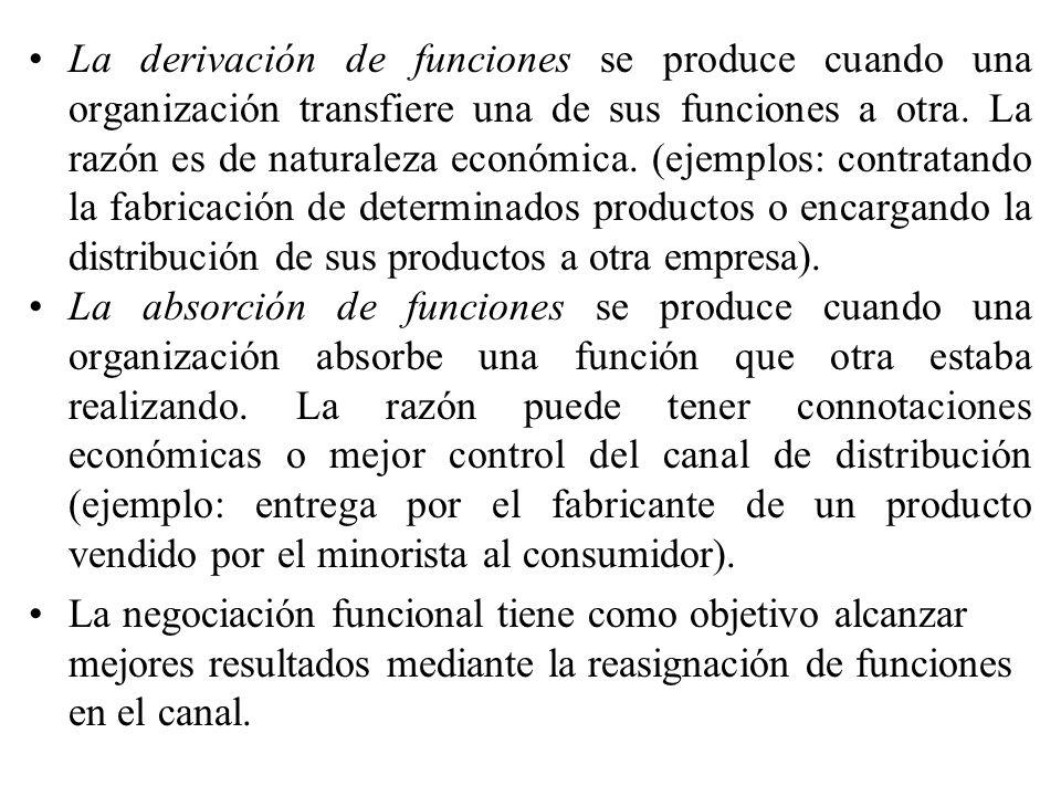 La derivación de funciones se produce cuando una organización transfiere una de sus funciones a otra. La razón es de naturaleza económica. (ejemplos: