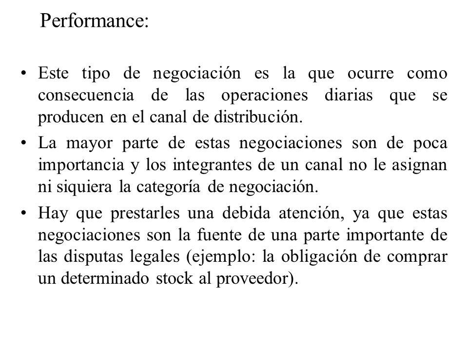 Performance: Este tipo de negociación es la que ocurre como consecuencia de las operaciones diarias que se producen en el canal de distribución. La ma