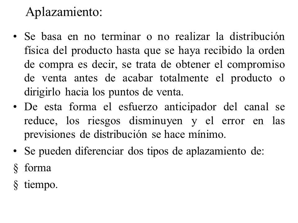 Aplazamiento: Se basa en no terminar o no realizar la distribución física del producto hasta que se haya recibido la orden de compra es decir, se trat