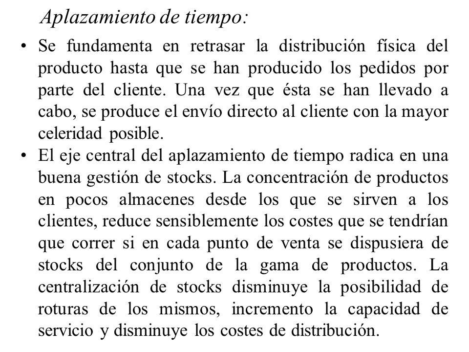Aplazamiento de tiempo: Se fundamenta en retrasar la distribución física del producto hasta que se han producido los pedidos por parte del cliente. Un
