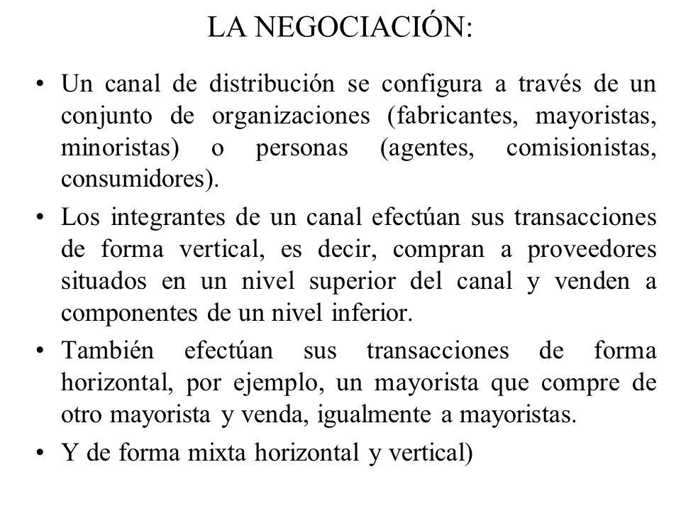 Para distribuir un producto o servicio una compañía debe negociar con otras las condiciones en que se efectuarán los intercambios si se llega a acuerdos entre las partes.