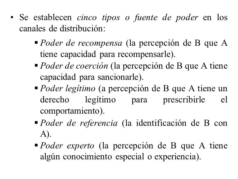 Se establecen cinco tipos o fuente de poder en los canales de distribución: Poder de recompensa (la percepción de B que A tiene capacidad para recompe