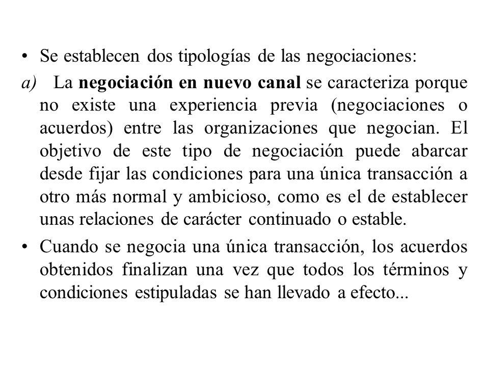 Se establecen dos tipologías de las negociaciones: a) La negociación en nuevo canal se caracteriza porque no existe una experiencia previa (negociacio