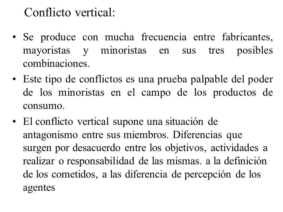 Conflicto vertical: Se produce con mucha frecuencia entre fabricantes, mayoristas y minoristas en sus tres posibles combinaciones. Este tipo de confli