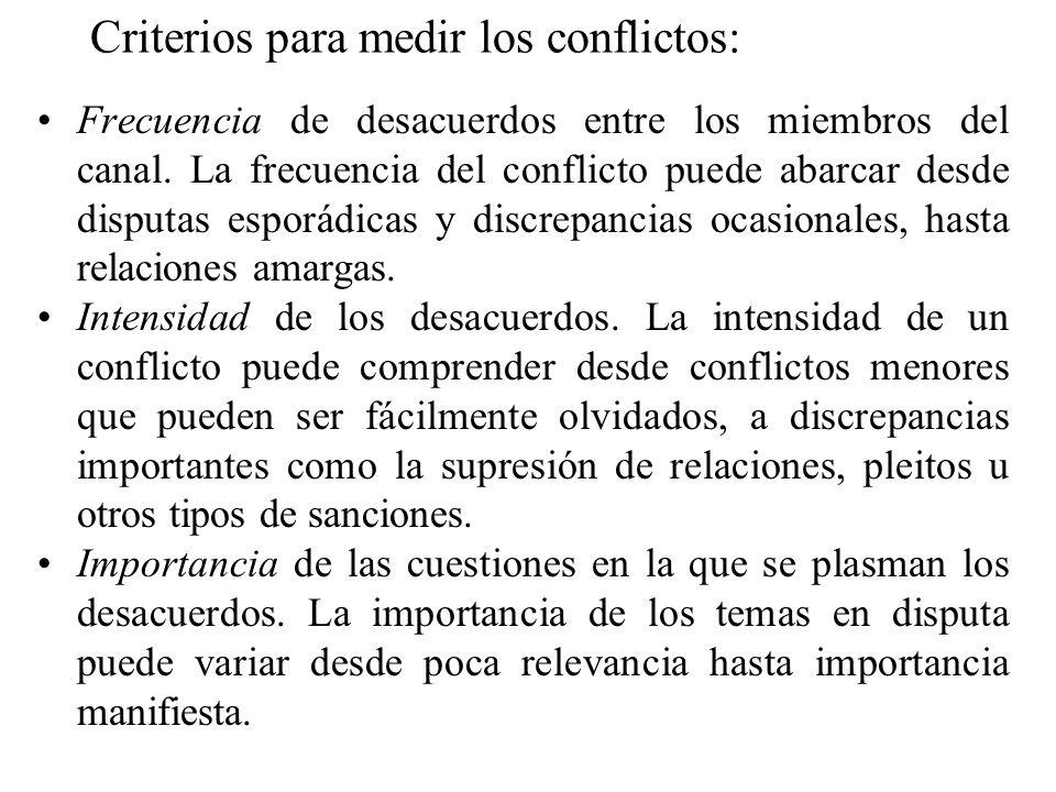 Criterios para medir los conflictos: Frecuencia de desacuerdos entre los miembros del canal. La frecuencia del conflicto puede abarcar desde disputas