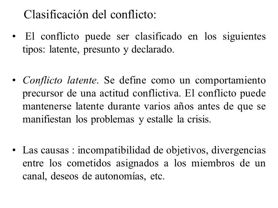 Clasificación del conflicto: El conflicto puede ser clasificado en los siguientes tipos: latente, presunto y declarado. Conflicto latente. Se define c