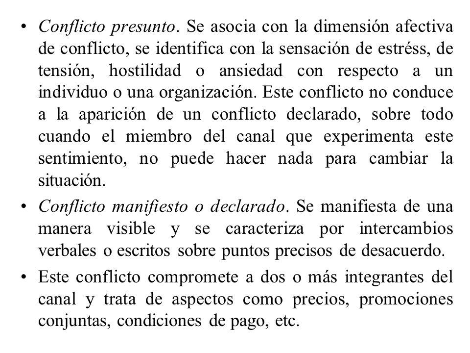 Conflicto presunto. Se asocia con la dimensión afectiva de conflicto, se identifica con la sensación de estréss, de tensión, hostilidad o ansiedad con