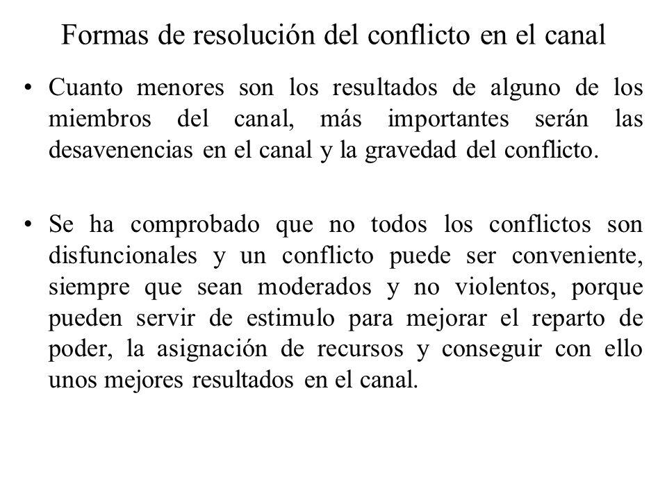 Formas de resolución del conflicto en el canal Cuanto menores son los resultados de alguno de los miembros del canal, más importantes serán las desave