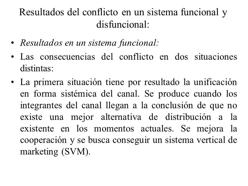 Resultados del conflicto en un sistema funcional y disfuncional: Resultados en un sistema funcional: Las consecuencias del conflicto en dos situacione