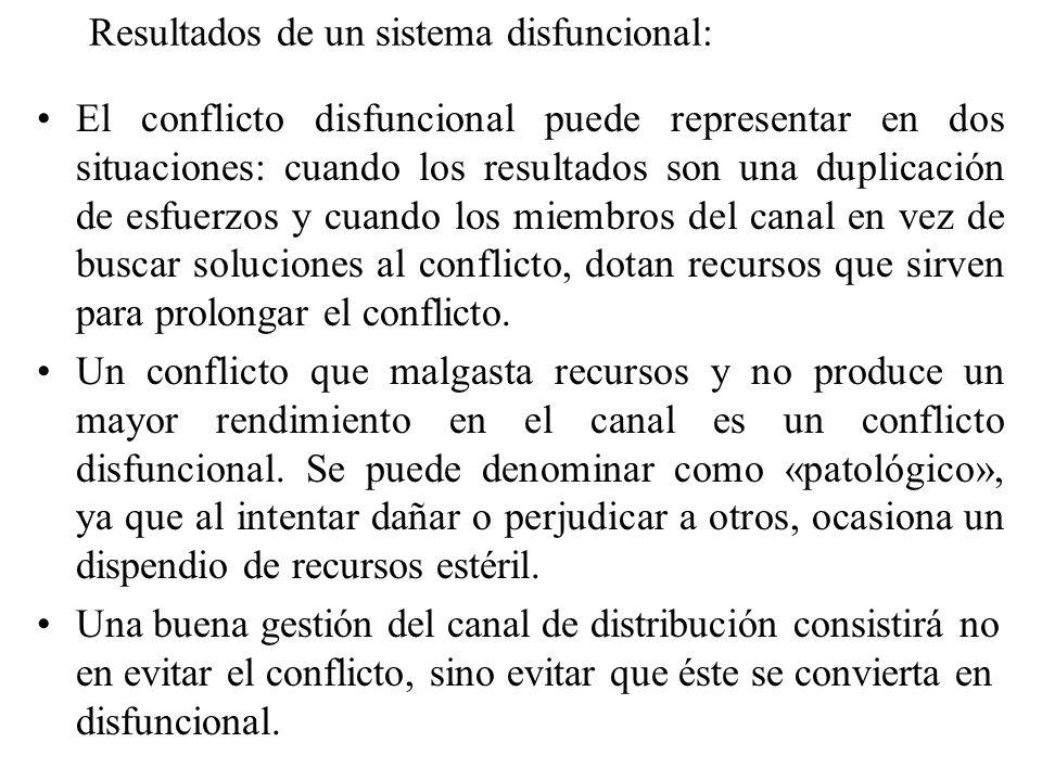 Resultados de un sistema disfuncional: El conflicto disfuncional puede representar en dos situaciones: cuando los resultados son una duplicación de es