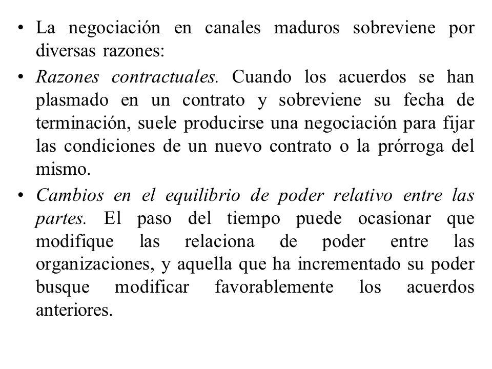 La negociación en canales maduros sobreviene por diversas razones: Razones contractuales. Cuando los acuerdos se han plasmado en un contrato y sobrevi