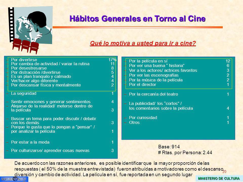 10 MINISTERIO DE CULTURA Hábitos Generales en Torno al Cine Qué lo motiva a usted para ir a cine? Base: 914 # Rtas. por Persona: 2.44 –Por divertirse1