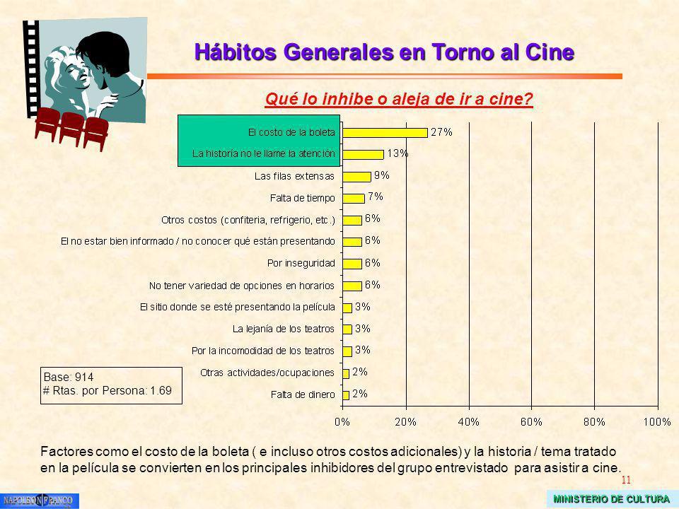 11 MINISTERIO DE CULTURA Hábitos Generales en Torno al Cine Qué lo inhibe o aleja de ir a cine? Base: 914 # Rtas. por Persona: 1.69 Factores como el c