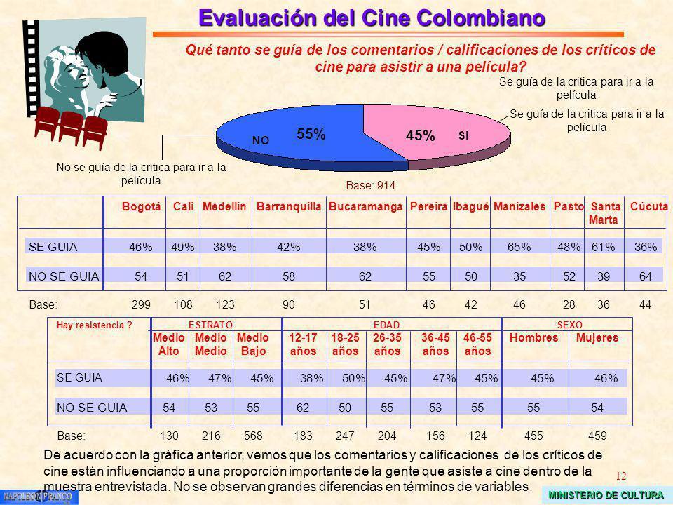 12 MINISTERIO DE CULTURA Evaluación del Cine Colombiano Qué tanto se guía de los comentarios / calificaciones de los críticos de cine para asistir a una película.