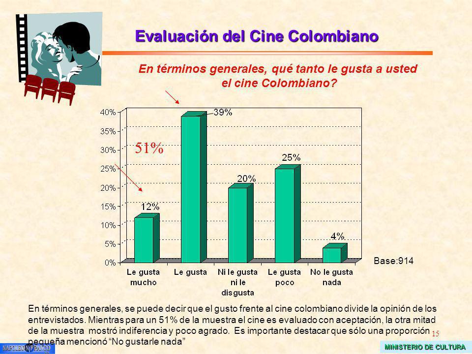 15 MINISTERIO DE CULTURA En términos generales, qué tanto le gusta a usted el cine Colombiano? Base:914 En términos generales, se puede decir que el g