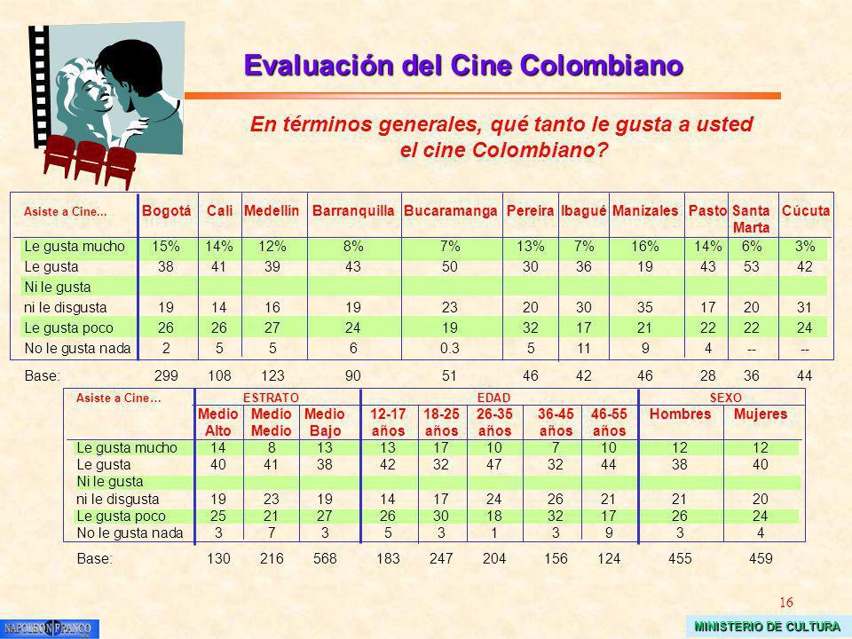 16 MINISTERIO DE CULTURA En términos generales, qué tanto le gusta a usted el cine Colombiano? Asiste a Cine... BogotáCaliMedellínBarranquillaBucarama