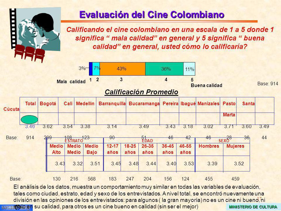 17 MINISTERIO DE CULTURA Calificando el cine colombiano en una escala de 1 a 5 donde 1 significa mala calidad en general y 5 significa buena calidad en general, usted cómo lo calificaría.