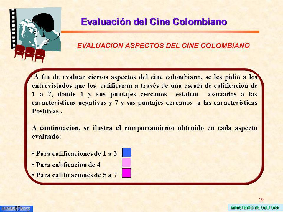 19 MINISTERIO DE CULTURA A fin de evaluar ciertos aspectos del cine colombiano, se les pidió a los entrevistados que los calificaran a través de una e