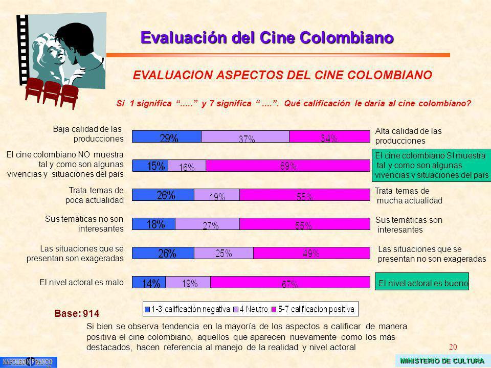 20 MINISTERIO DE CULTURA Evaluación del Cine Colombiano Baja calidad de las producciones El cine colombiano NO muestra tal y como son algunas vivencia