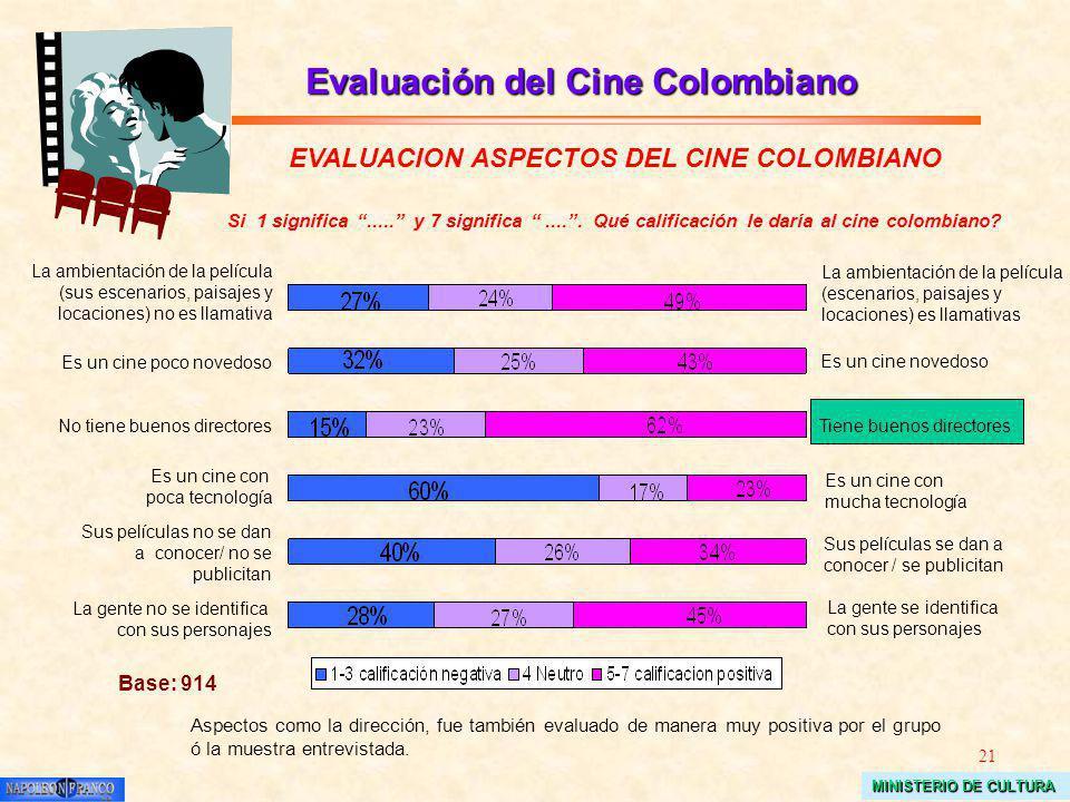 21 MINISTERIO DE CULTURA Evaluación del Cine Colombiano La ambientación de la película (sus escenarios, paisajes y locaciones) no es llamativa Es un c