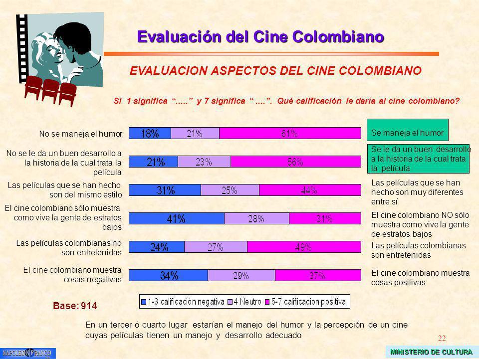22 MINISTERIO DE CULTURA Evaluación del Cine Colombiano No se maneja el humor No se le da un buen desarrollo a la historia de la cual trata la películ