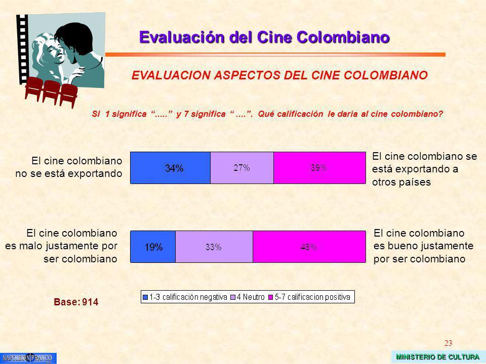 23 MINISTERIO DE CULTURA Evaluación del Cine Colombiano El cine colombiano no se está exportando El cine colombiano es malo justamente por ser colombi