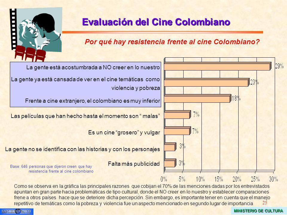 25 MINISTERIO DE CULTURA Evaluación del Cine Colombiano Por qué hay resistencia frente al cine Colombiano? Base: 646 personas que dijeron creen que ha