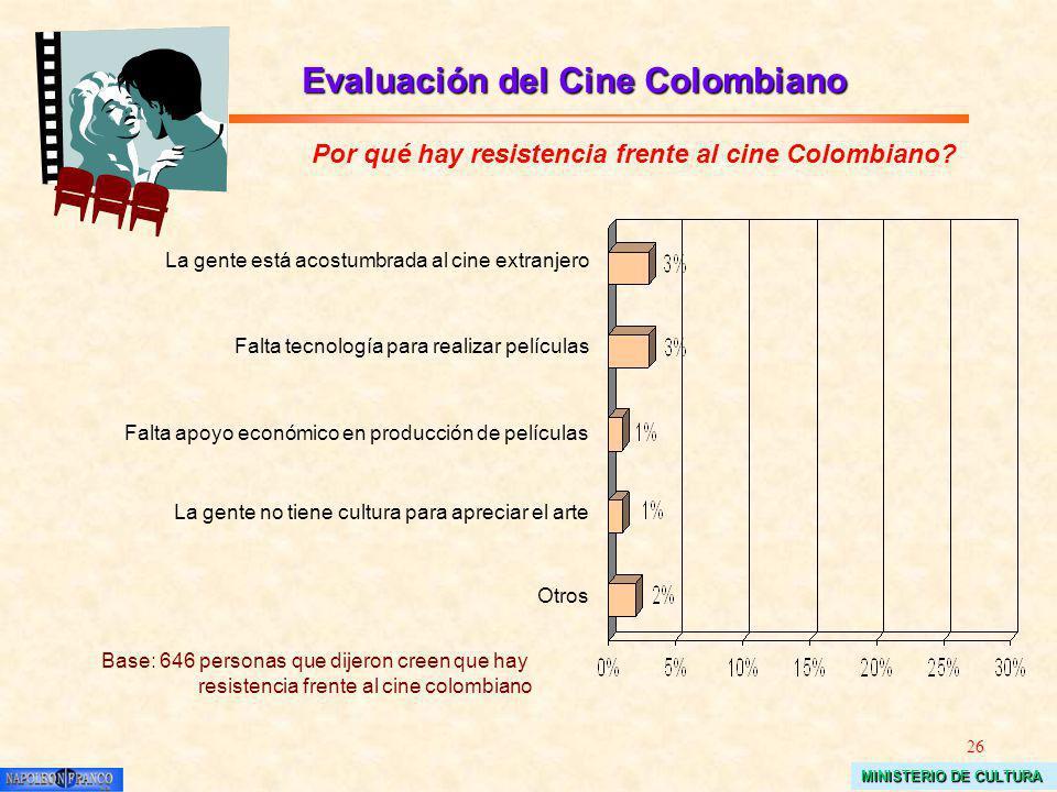 26 MINISTERIO DE CULTURA Evaluación del Cine Colombiano Por qué hay resistencia frente al cine Colombiano? Base: 646 personas que dijeron creen que ha