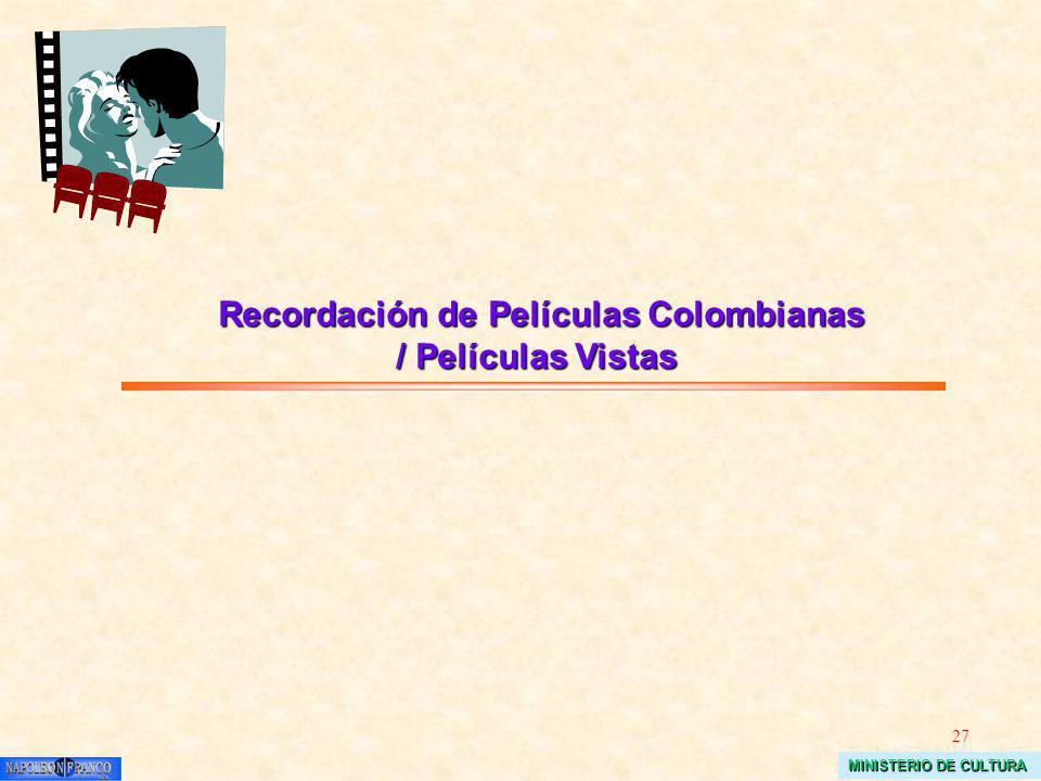 27 MINISTERIO DE CULTURA Recordación de Películas Colombianas Recordación de Películas Colombianas / Películas Vistas